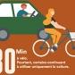 Infographie sur l'aménagement du territoire; un homme à vélo sur une route et également un parking à vélo